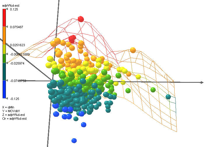 Three dimensional scatter plot excel dplot revision for 3d plot online